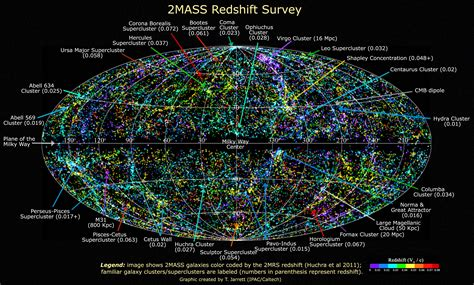 What is the Closest Galaxy to the Milky Way?   Universe Today