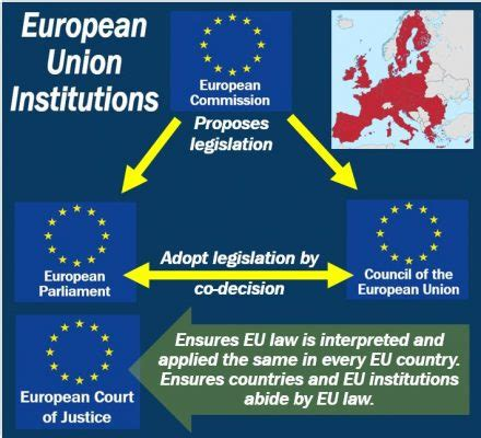 What is the European Union  EU ?   Market Business News