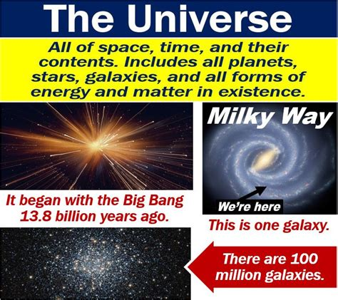 What is the universe? Definition and examples   Market ...