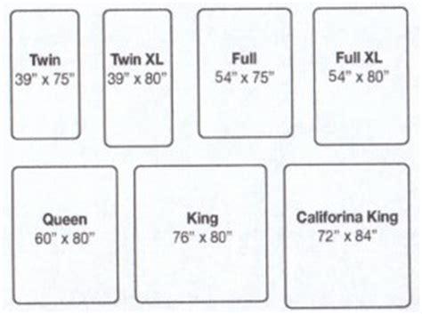 What Mattress Size Should You Get? | Saatva s Sleep Blog