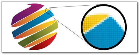 What`s the difference between vector & raster graphics ...