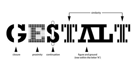 What Visual Marketers Should Know About Gestalt Principles