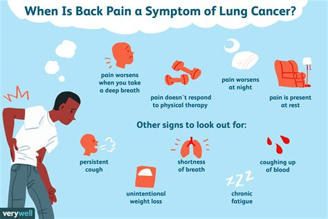 When Back Pain Is a Symptom of Lung Cancer