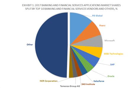 Which Bank Is Best For Share Trading In India   The Best ...
