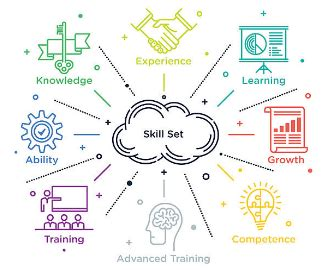 Which Skills are Most Important on the Job and Which ...