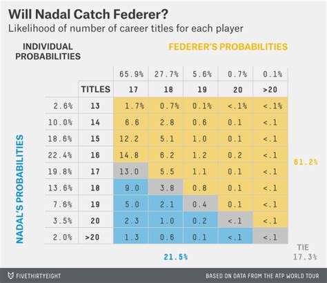 Who will be the male tennis player with most Grand Slam ...