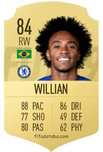 Willian Borges da Silva FIFA 19 Rating, Card, Price