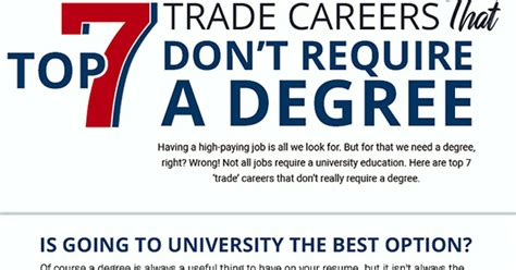 WiserUTips: Top 7 trade careers that don t require a ...