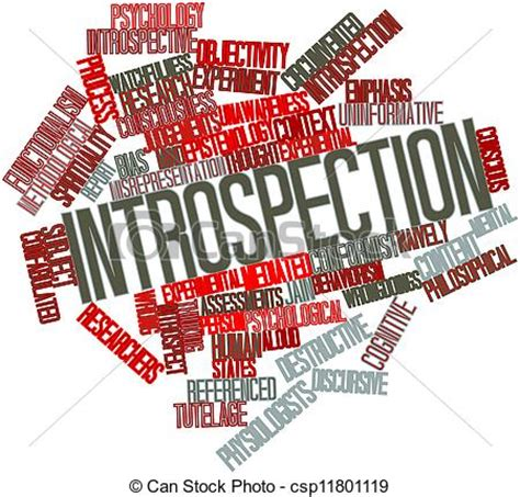 Word cloud for Introspection