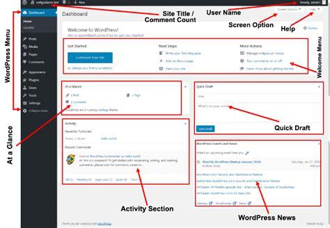 WordPress Dashboard Tutorial for Beginners   CertGuidance