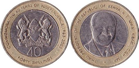 World coins chat: Kenya – Numista