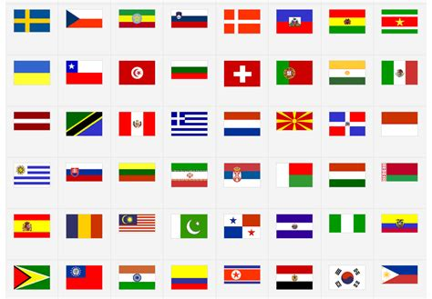 World: Flags  Difficult Version    Flag Quiz Game