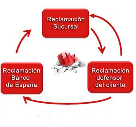www.legal1.es   Pasos reclamación clausula suelo   www ...