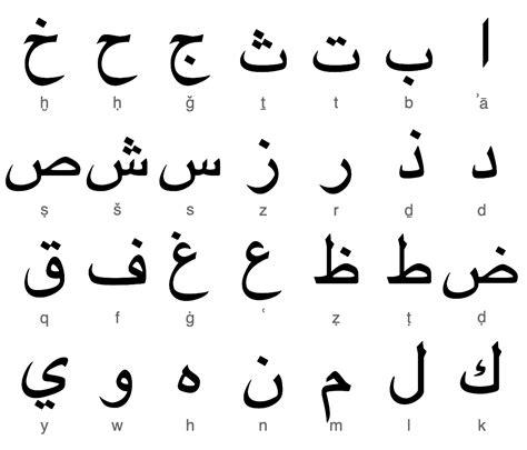 Y a t il des langues plus faciles à apprendre que d'autres ...