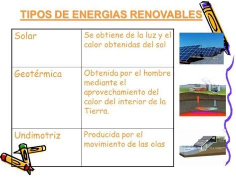 y sinóptico de energias alternativas | Tipos de energia ...