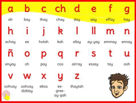 Year 6 – Spanish Alphabet | Broad Heath Primary School