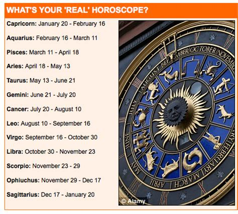 Your Horoscope is Wrong. Because There Is a New Zodiac ...