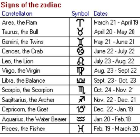 zodiac dates   Google Search | Zodiac dates, Horoscope ...