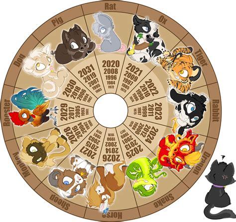 Zodiaco chino. en 2019 | Signos del zodiaco chino ...