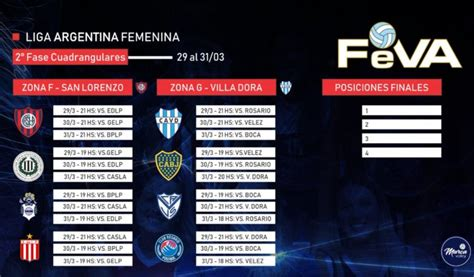 Zonas confirmadas para la Liga Argentina de voley, las ...